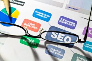 How To Optimize Your Content For SEO And Social Media Marketing